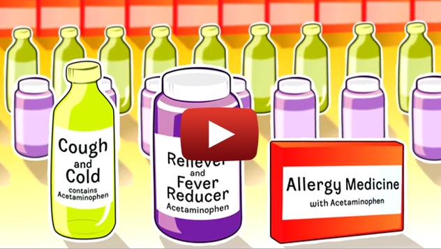 Acetaminophen Dosing Safety Video NSAID safe use