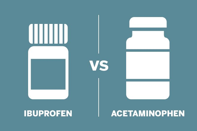Ibuprofen vs. Acetaminophen