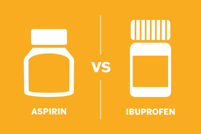 Asprin vs. Ibuprofen