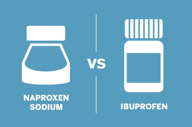 Naproxen vs. Ibuprofen